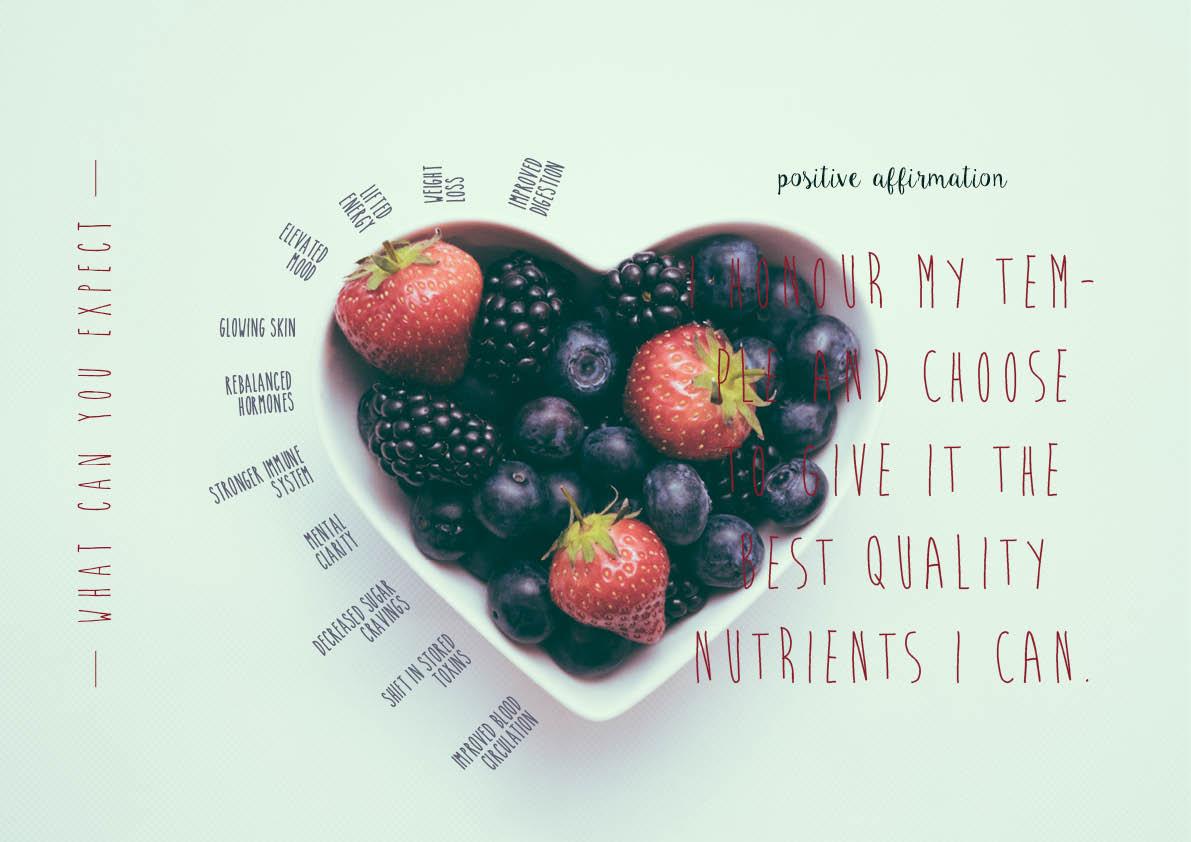 KC Health healthy living document